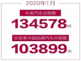 CS75系列销量再破2万